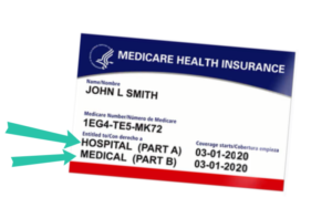 Medicare coverage options, Turning 65 Soon?